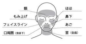 アイエスクリニック 顔脱毛できる範囲