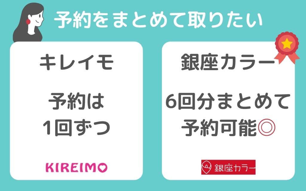 キレイモ 銀座カラー 予約